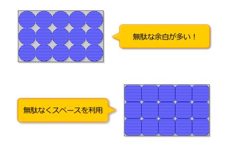 八角形セル